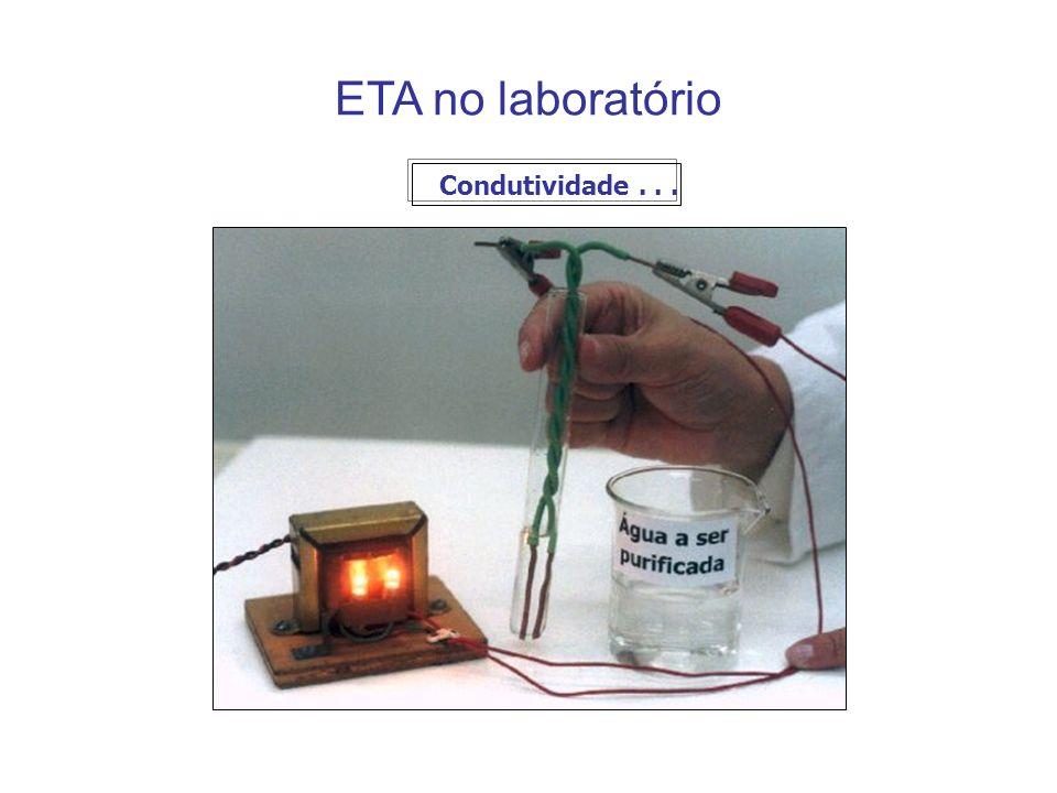 ETA no laboratório Condutividade...