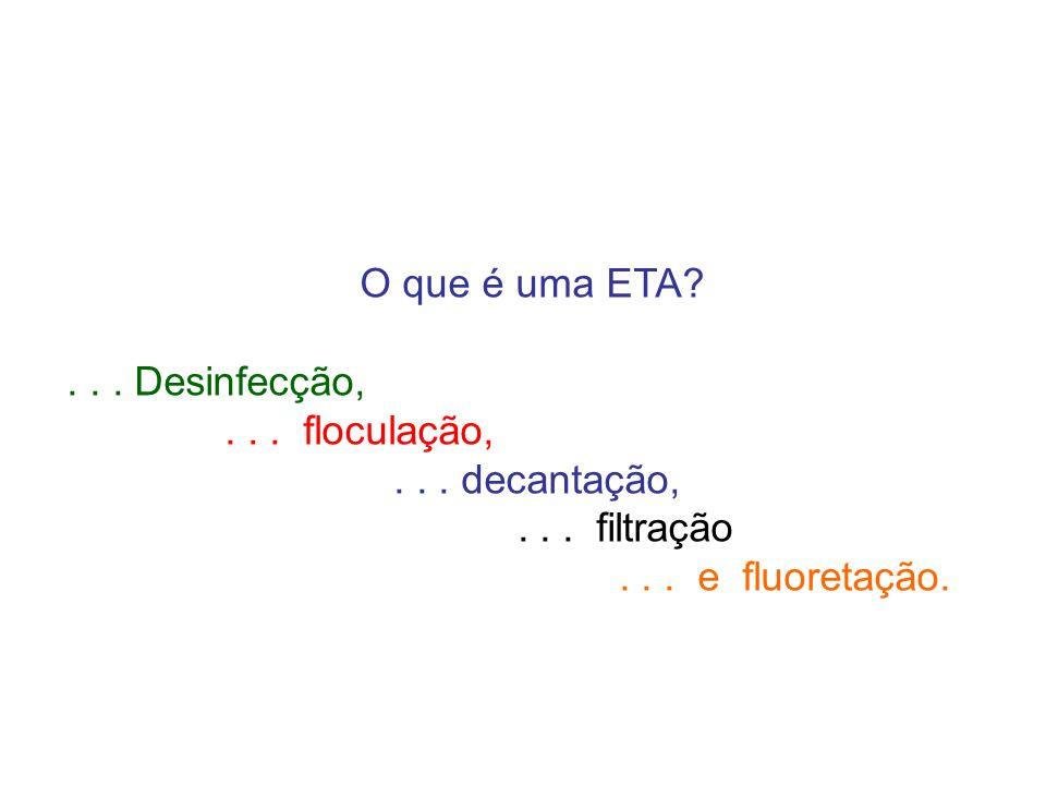 O que é uma ETA?... Desinfecção,... floculação,... decantação,... filtração... e fluoretação.