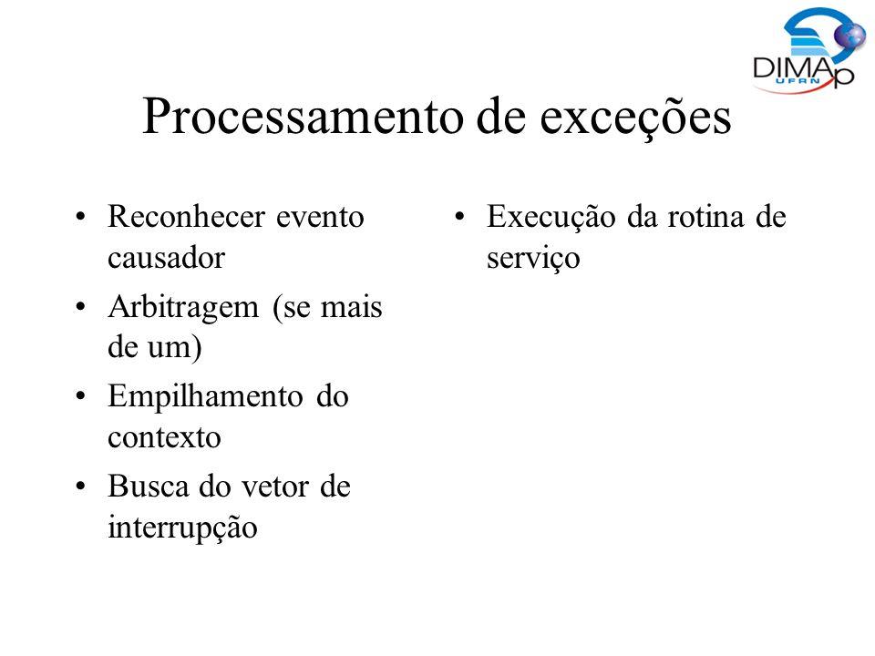 Processamento de exceções Reconhecer evento causador Arbitragem (se mais de um) Empilhamento do contexto Busca do vetor de interrupção Execução da rot
