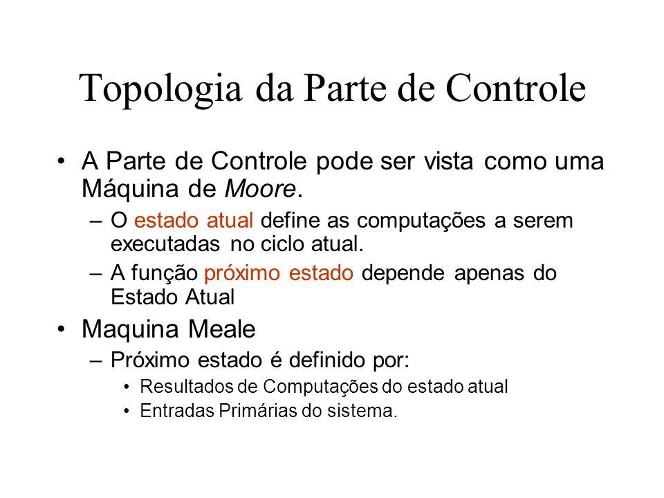 Topologia da Parte de Controle Função de Saída PO Função Próximo Estado Atual