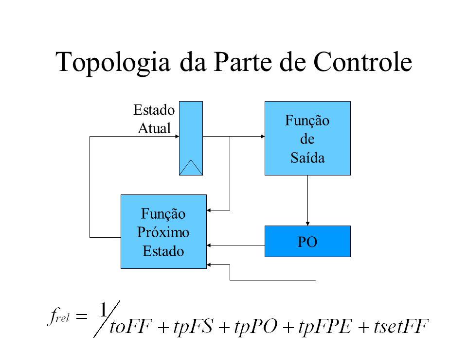 Implementações da PC Diagrama de transição de estados –Especifica estados existentes –Especifica as condições de transição entre o estados –Esconde uma tabela de transição de estado que mostra a implementação real