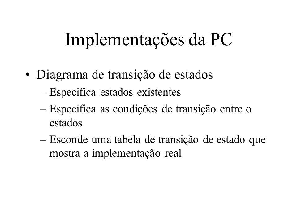 Controle do MIC MARMBR PCPC ACAC SPSP IRIR TIRTIR 01A AMAM BMBM BCFDE ZN C ULA 16 RDWR