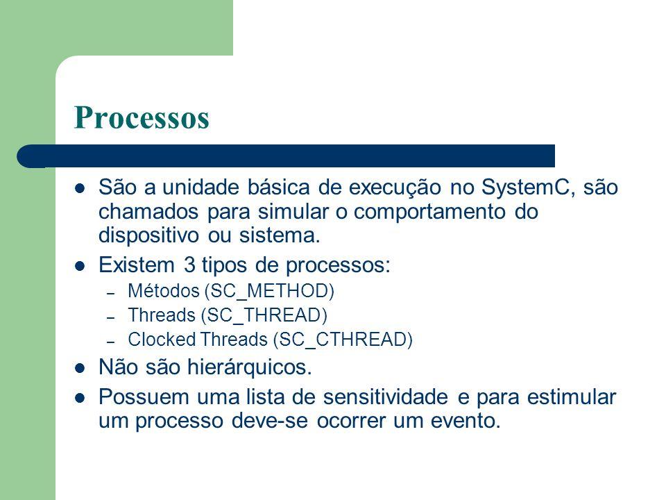 Processos São a unidade básica de execução no SystemC, são chamados para simular o comportamento do dispositivo ou sistema. Existem 3 tipos de process