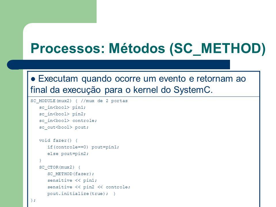 Processos: Métodos (SC_METHOD) Executam quando ocorre um evento e retornam ao final da execução para o kernel do SystemC. SC_MODULE(mux2) { //mux de 2