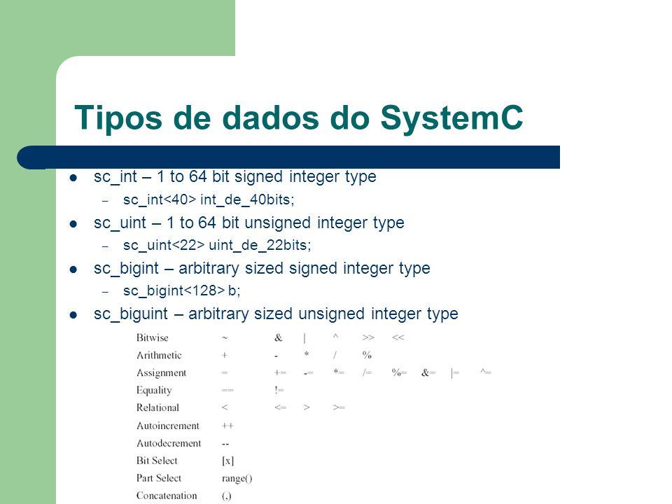 Tipos de dados do SystemC sc_int – 1 to 64 bit signed integer type – sc_int int_de_40bits; sc_uint – 1 to 64 bit unsigned integer type – sc_uint uint_