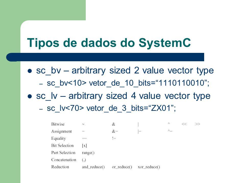 Tipos de dados do SystemC sc_bv – arbitrary sized 2 value vector type – sc_bv vetor_de_10_bits=1110110010; sc_lv – arbitrary sized 4 value vector type