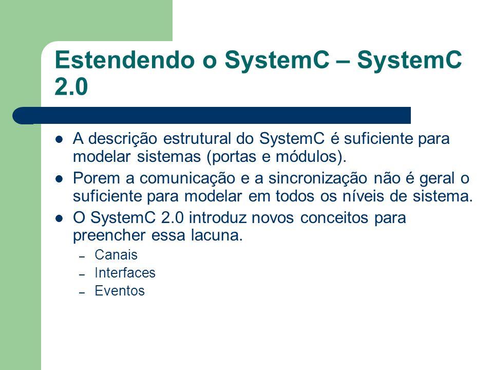 Estendendo o SystemC – SystemC 2.0 A descrição estrutural do SystemC é suficiente para modelar sistemas (portas e módulos). Porem a comunicação e a si