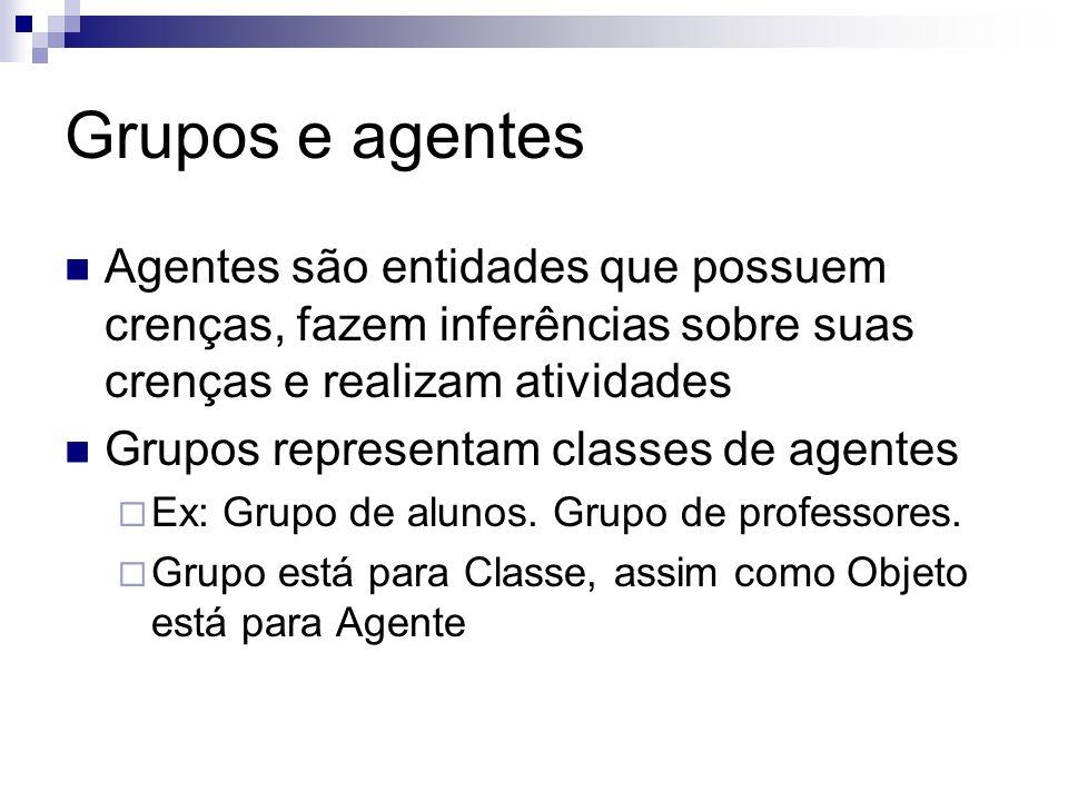 Grupos e agentes Agentes são entidades que possuem crenças, fazem inferências sobre suas crenças e realizam atividades Grupos representam classes de agentes Ex: Grupo de alunos.