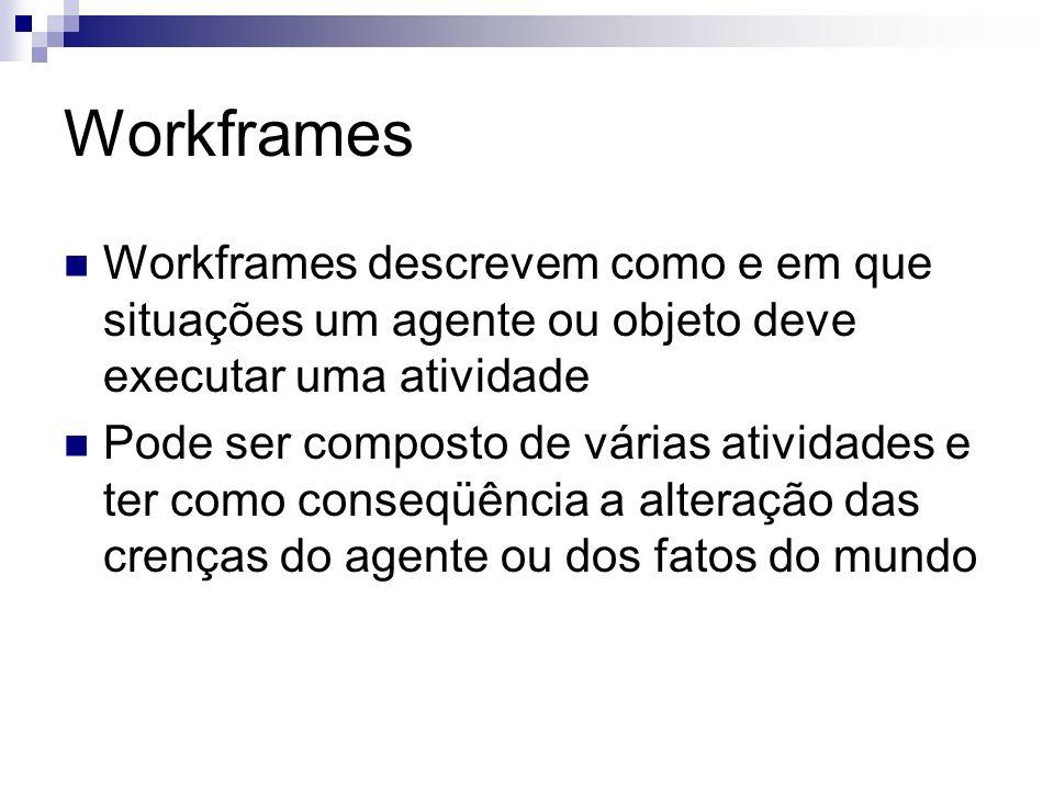 Workframes Workframes descrevem como e em que situações um agente ou objeto deve executar uma atividade Pode ser composto de várias atividades e ter como conseqüência a alteração das crenças do agente ou dos fatos do mundo