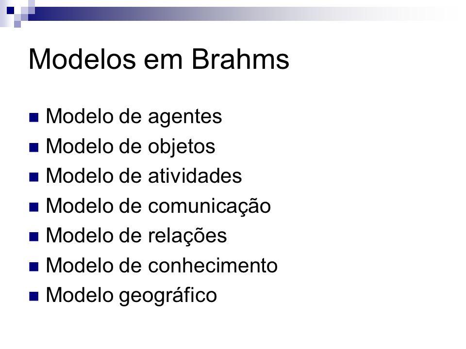 Modelos em Brahms Modelo de agentes Modelo de objetos Modelo de atividades Modelo de comunicação Modelo de relações Modelo de conhecimento Modelo geográfico