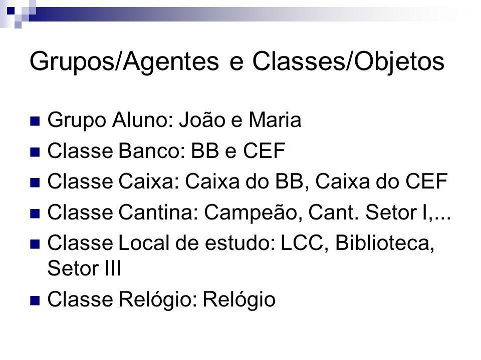 Grupos/Agentes e Classes/Objetos Grupo Aluno: João e Maria Classe Banco: BB e CEF Classe Caixa: Caixa do BB, Caixa do CEF Classe Cantina: Campeão, Cant.