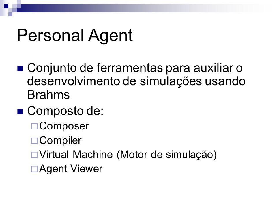 Personal Agent Conjunto de ferramentas para auxiliar o desenvolvimento de simulações usando Brahms Composto de: Composer Compiler Virtual Machine (Motor de simulação) Agent Viewer