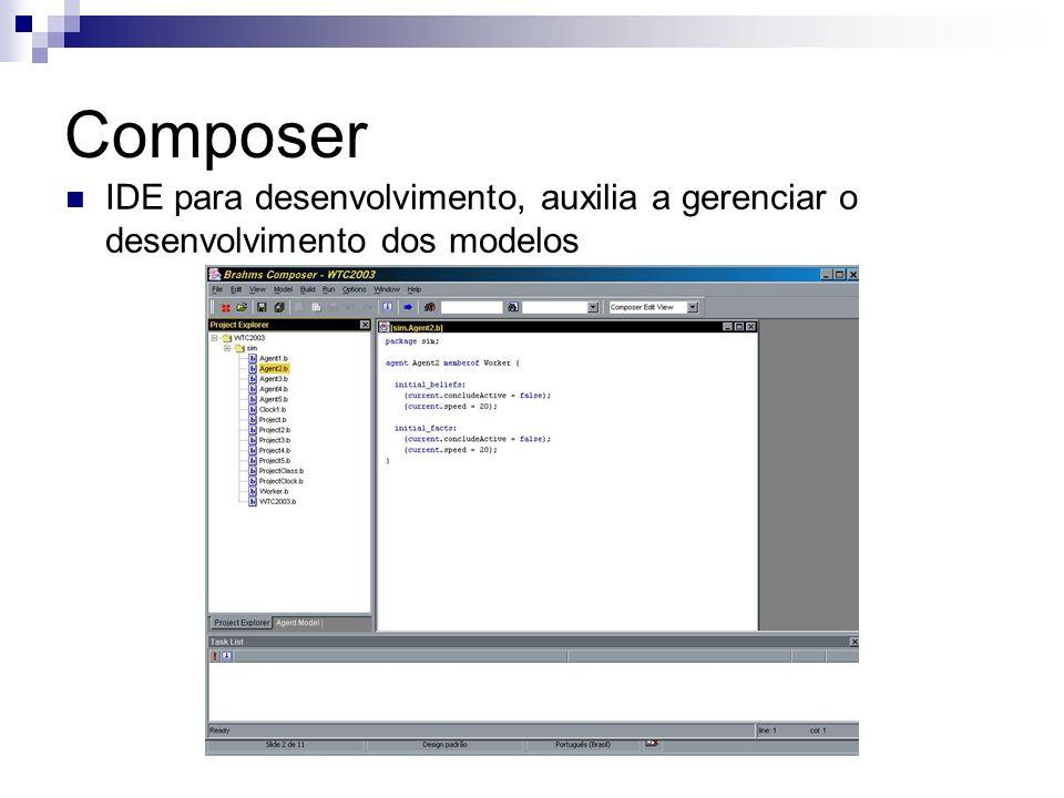 Composer IDE para desenvolvimento, auxilia a gerenciar o desenvolvimento dos modelos