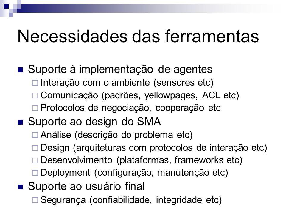 Necessidades das ferramentas Suporte à implementação de agentes Interação com o ambiente (sensores etc) Comunicação (padrões, yellowpages, ACL etc) Protocolos de negociação, cooperação etc Suporte ao design do SMA Análise (descrição do problema etc) Design (arquiteturas com protocolos de interação etc) Desenvolvimento (plataformas, frameworks etc) Deployment (configuração, manutenção etc) Suporte ao usuário final Segurança (confiabilidade, integridade etc)