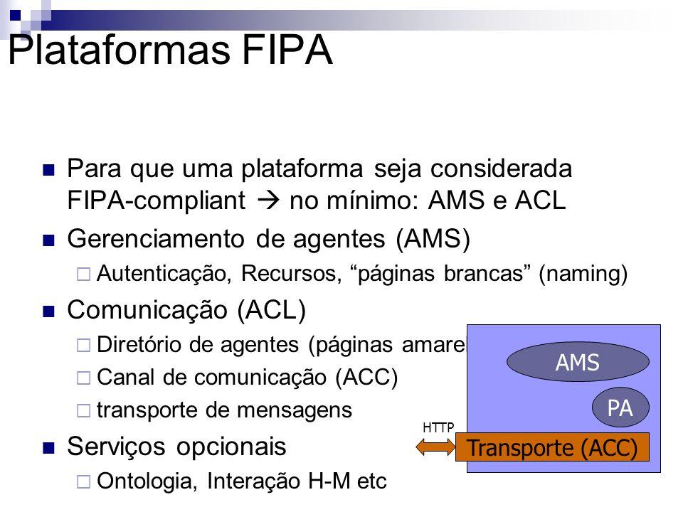 Plataformas FIPA Para que uma plataforma seja considerada FIPA-compliant no mínimo: AMS e ACL Gerenciamento de agentes (AMS) Autenticação, Recursos, páginas brancas (naming) Comunicação (ACL) Diretório de agentes (páginas amarelas) Canal de comunicação (ACC) transporte de mensagens Serviços opcionais Ontologia, Interação H-M etc AMS PA Transporte (ACC) HTTP