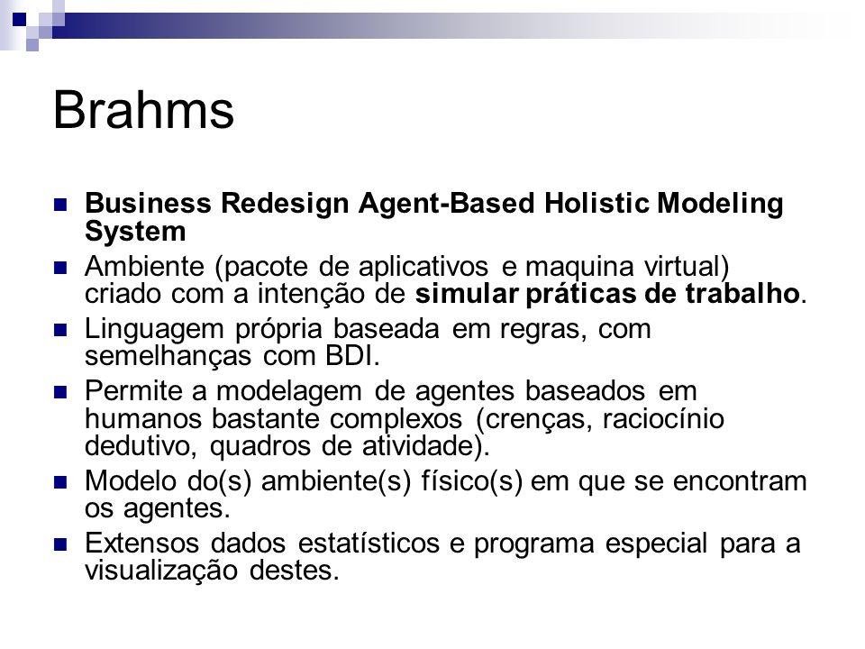 Brahms Business Redesign Agent-Based Holistic Modeling System Ambiente (pacote de aplicativos e maquina virtual) criado com a intenção de simular práticas de trabalho.