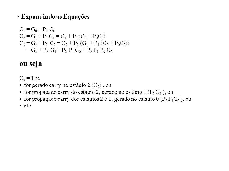 Expandindo as Equações C 1 = G 0 + P 0 C 0 C 2 = G 1 + P 1 C 1 = G 1 + P 1 (G 0 + P 0 C 0 ) C 3 = G 2 + P 2 C 2 = G 2 + P 2 (G 1 + P 1 (G 0 + P 0 C 0