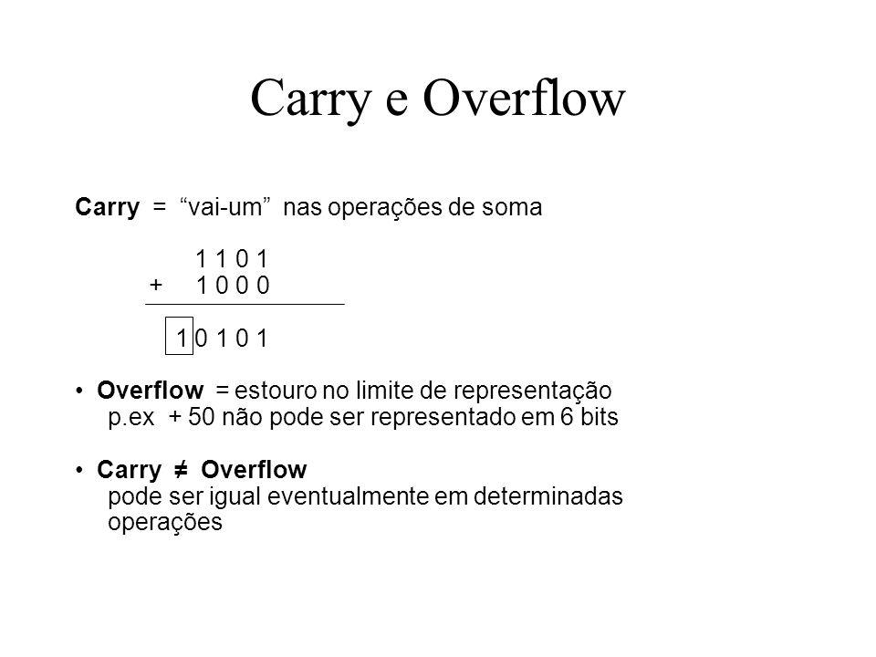 Carry e Overflow 0 0 0 1 0 1 0 0 1 0 1 0 0 0 1 1 1 1 + 5 + 10 + 15 0 1 1 0 0 0 0 0 1 0 1 0 1 0 0 0 1 0 + 24 + 10 + 34 Soma de dois números positivos nenhum Carry sem Overflow 1 Carry Overflow - 30