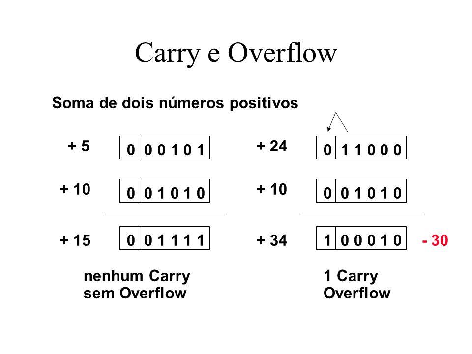 Carry e Overflow 1 1 1 0 1 1 0 0 1 0 1 0 0 0 0 1 0 1 – 5 + 10 + 5 1 1 0 0 0 0 1 0 1 1 1 1 0 1 1 – 10 + 5 – 5 Soma de números com sinais opostos 2 Carry sem Overflow nenhum Carry sem Overflow