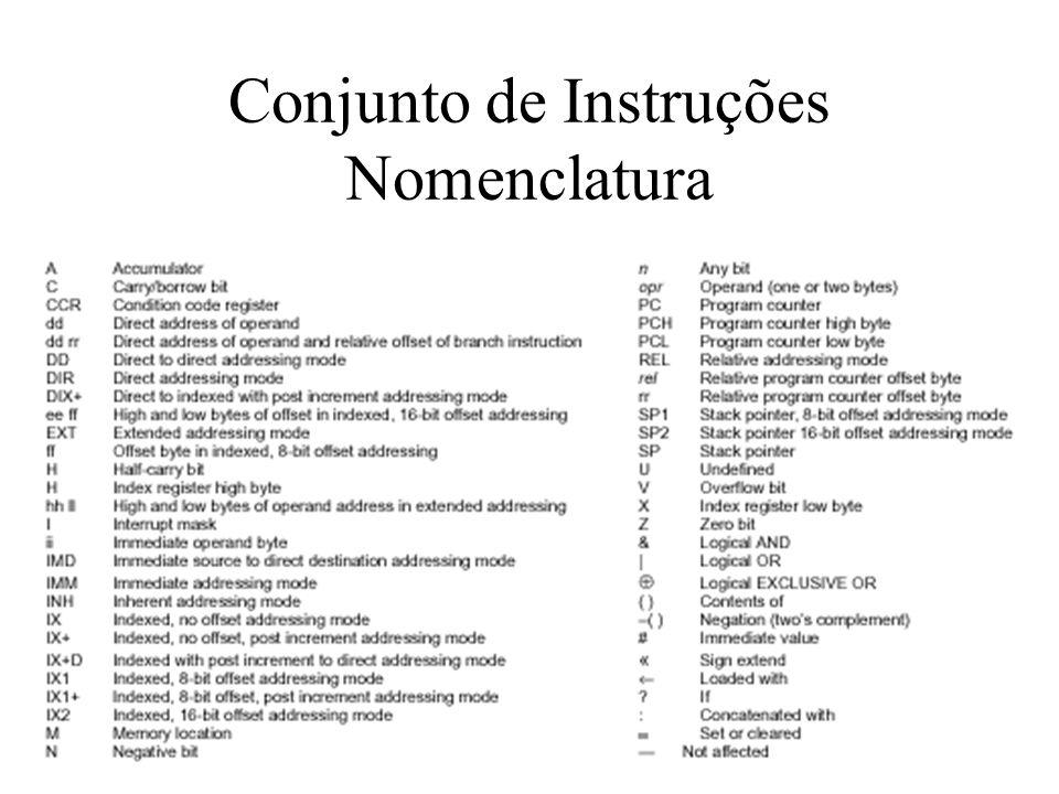 Conjunto de Instruções Nomenclatura