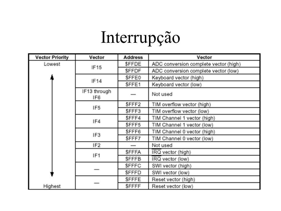 Mapa de Memória RAM interna – Localizada na faixa de $0080 a $00FF (espaço do registrador SP) FLASH – Lidos, Apagados (nível lógico 1) ou programados (nível lógico 0) com uma fonte externa $EE00 – $FDFF: 4096 bytes do usuário $F800 – $FDFF: 1536 bytes do usuário $FDDO - $FFFF – 40 bytes de vetores de int.