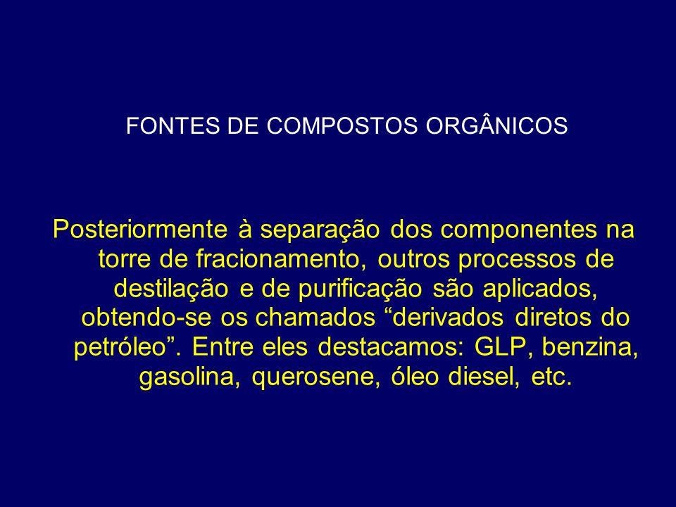 FONTES DE COMPOSTOS ORGÂNICOS Posteriormente à separação dos componentes na torre de fracionamento, outros processos de destilação e de purificação sã