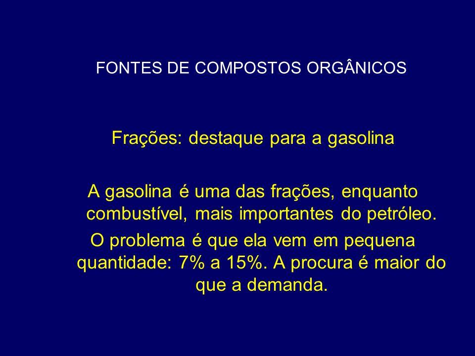FONTES DE COMPOSTOS ORGÂNICOS Frações: destaque para a gasolina A gasolina é uma das frações, enquanto combustível, mais importantes do petróleo. O pr