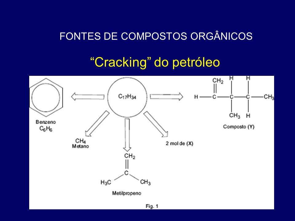 FONTES DE COMPOSTOS ORGÂNICOS Cracking do petróleo