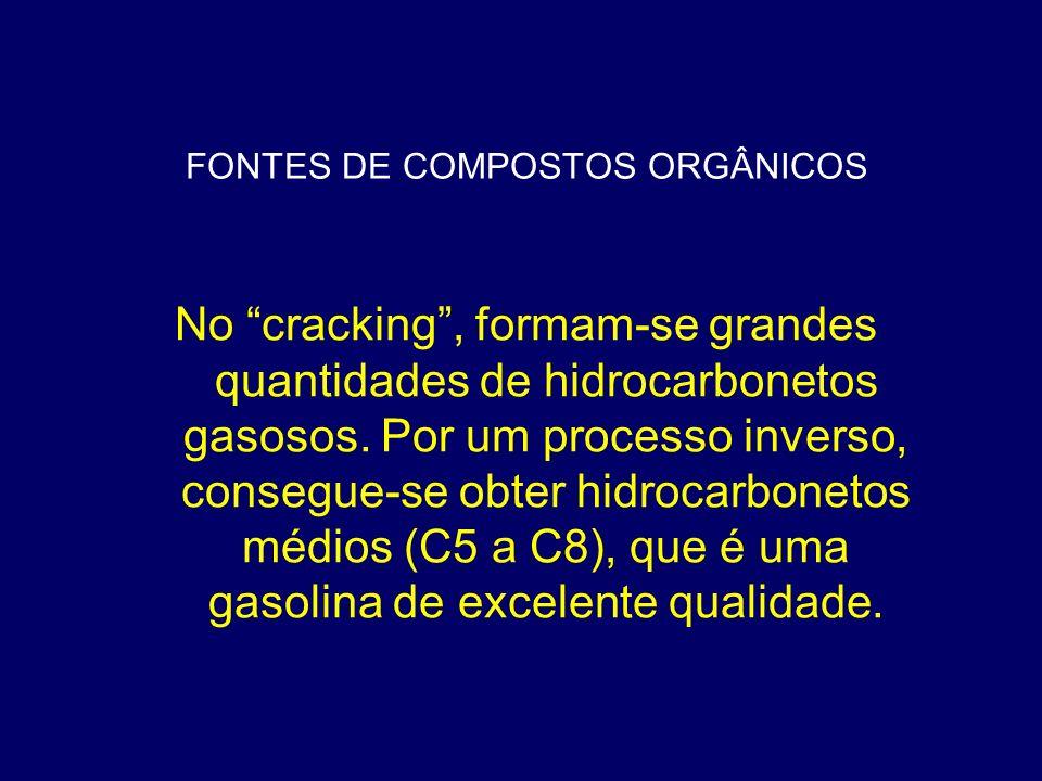 FONTES DE COMPOSTOS ORGÂNICOS No cracking, formam-se grandes quantidades de hidrocarbonetos gasosos. Por um processo inverso, consegue-se obter hidroc