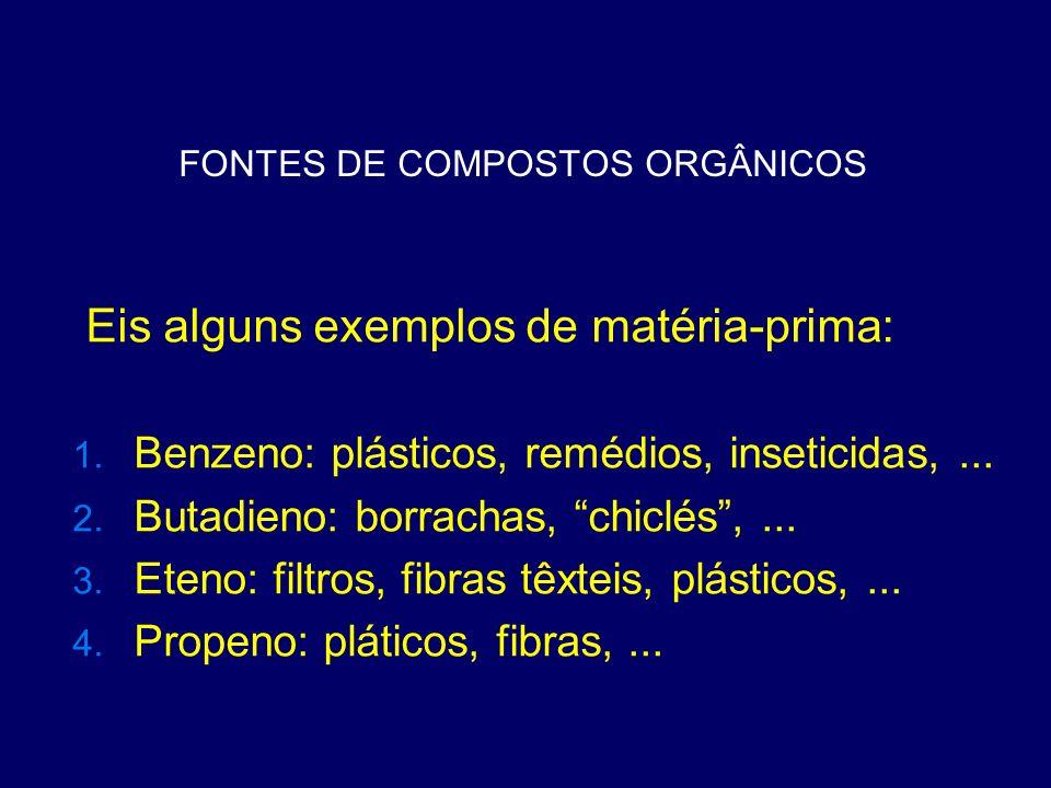 FONTES DE COMPOSTOS ORGÂNICOS Eis alguns exemplos de matéria-prima: 1. Benzeno: plásticos, remédios, inseticidas,... 2. Butadieno: borrachas, chiclés,