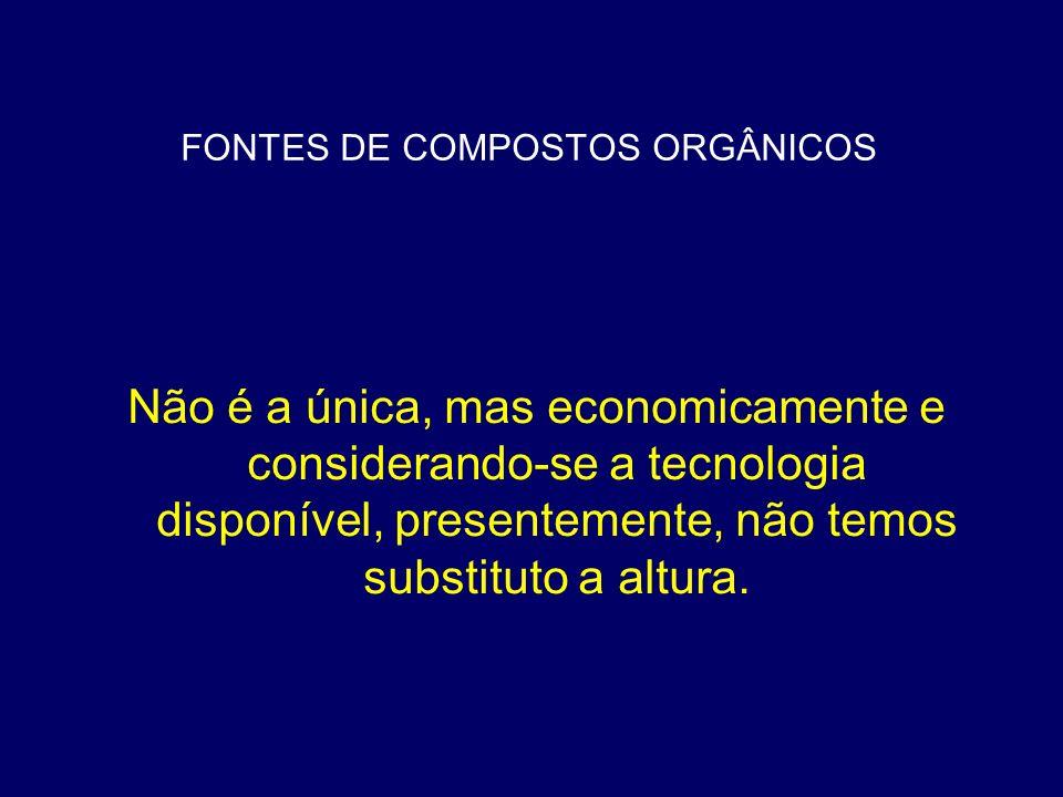 FONTES DE COMPOSTOS ORGÂNICOS Madeira: primeiro combustível Incovenientes do uso de madeira: 1.