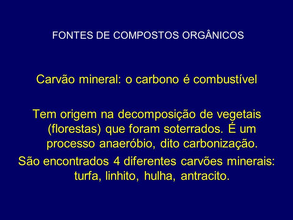 FONTES DE COMPOSTOS ORGÂNICOS Carvão mineral: o carbono é combustível Tem origem na decomposição de vegetais (florestas) que foram soterrados. É um pr