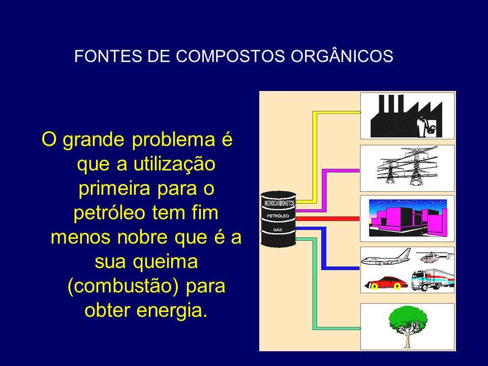 FONTES DE COMPOSTOS ORGÂNICOS Refinaria e suas torres de petróleo.