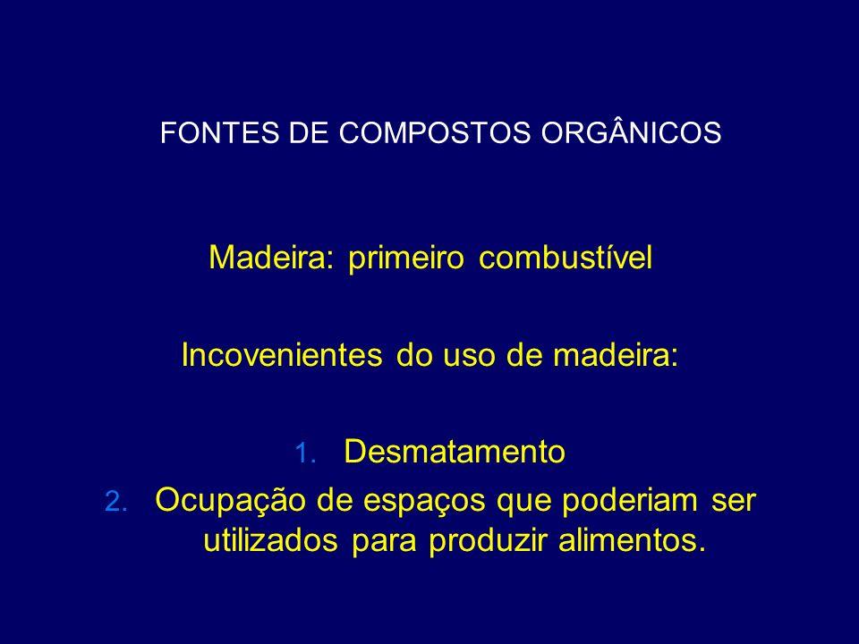FONTES DE COMPOSTOS ORGÂNICOS Madeira: primeiro combustível Incovenientes do uso de madeira: 1. Desmatamento 2. Ocupação de espaços que poderiam ser u