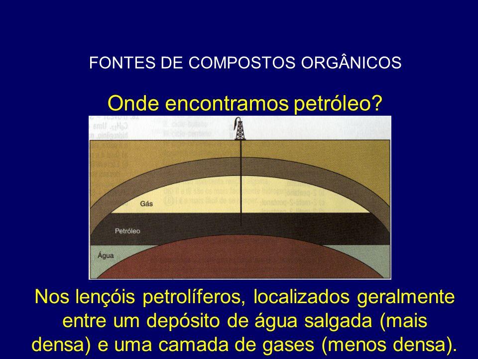 FONTES DE COMPOSTOS ORGÂNICOS Onde encontramos petróleo? Nos lençóis petrolíferos, localizados geralmente entre um depósito de água salgada (mais dens