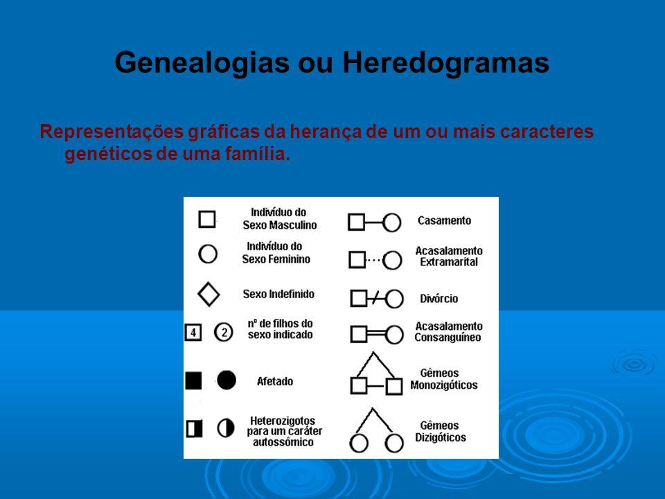 Genealogias ou Heredogramas Representações gráficas da herança de um ou mais caracteres genéticos de uma família.