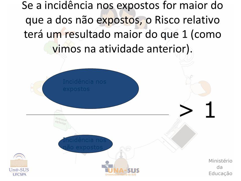 Se a incidência nos expostos for maior do que a dos não expostos, o Risco relativo terá um resultado maior do que 1 (como vimos na atividade anterior)