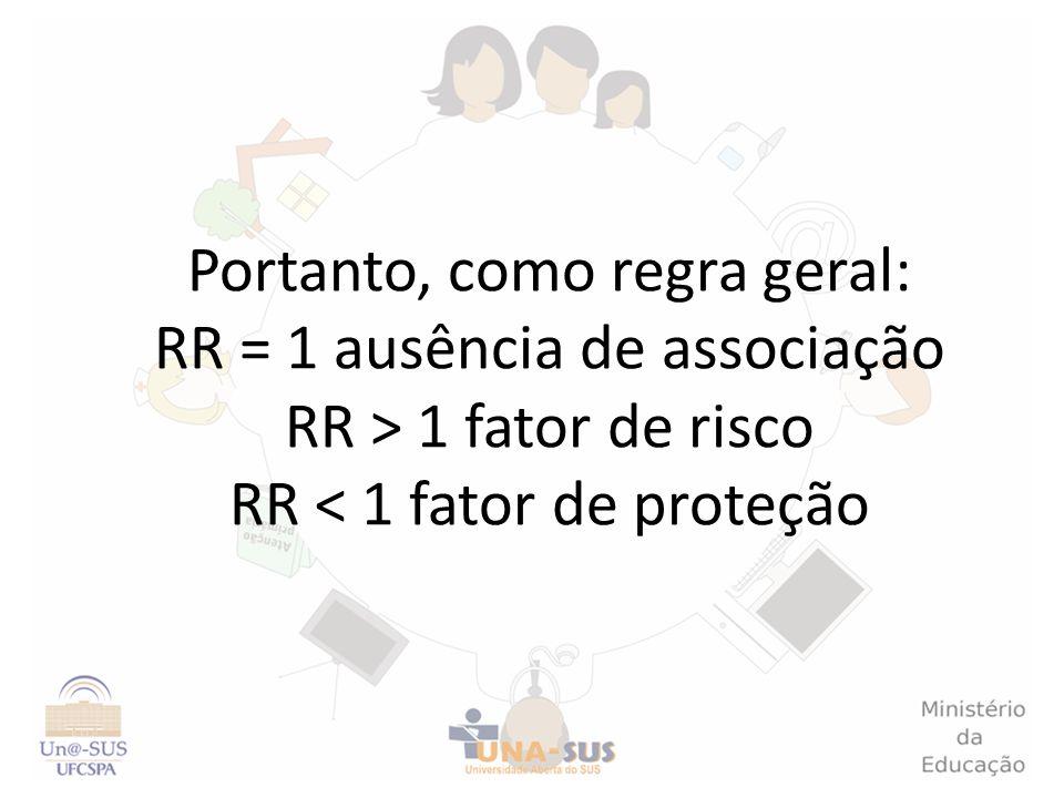 Portanto, como regra geral: RR = 1 ausência de associação RR > 1 fator de risco RR < 1 fator de proteção