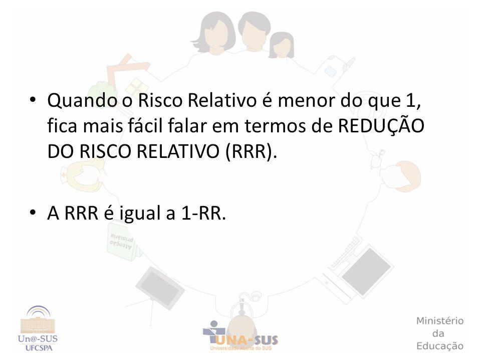 Quando o Risco Relativo é menor do que 1, fica mais fácil falar em termos de REDUÇÃO DO RISCO RELATIVO (RRR). A RRR é igual a 1-RR.
