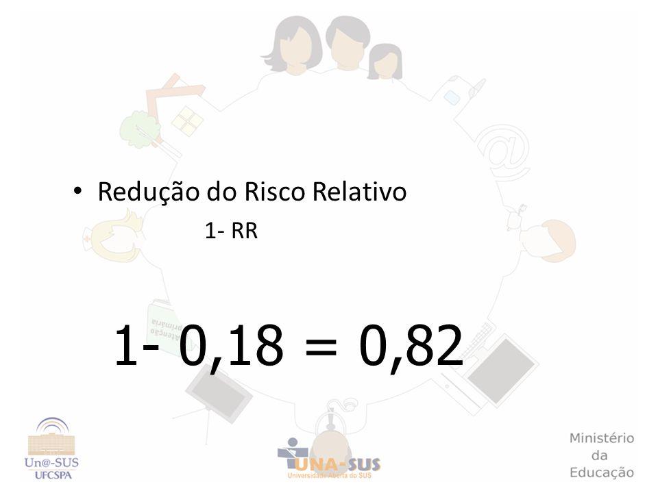 Redução do Risco Relativo 1- RR 1- 0,18 = 0,82