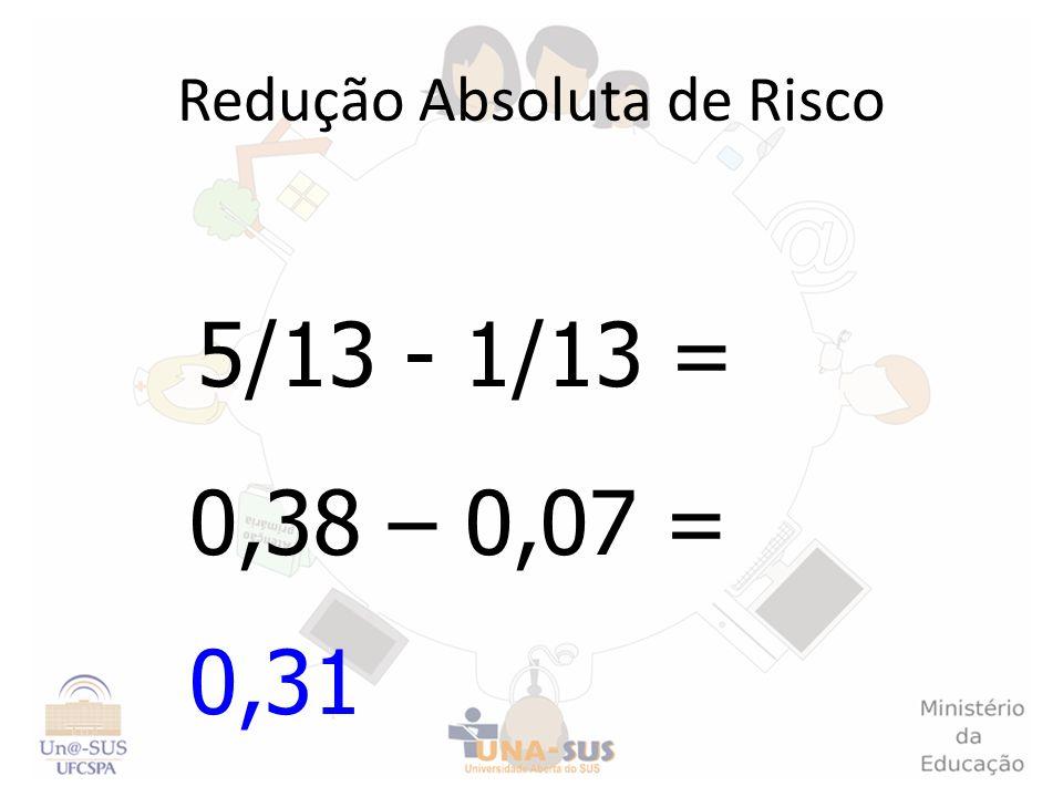 5/13 - 1/13 = 0,38 – 0,07 = 0,31