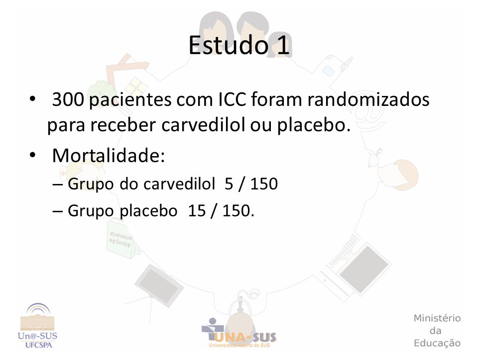 Estudo 1 300 pacientes com ICC foram randomizados para receber carvedilol ou placebo. Mortalidade: – Grupo do carvedilol 5 / 150 – Grupo placebo 15 /
