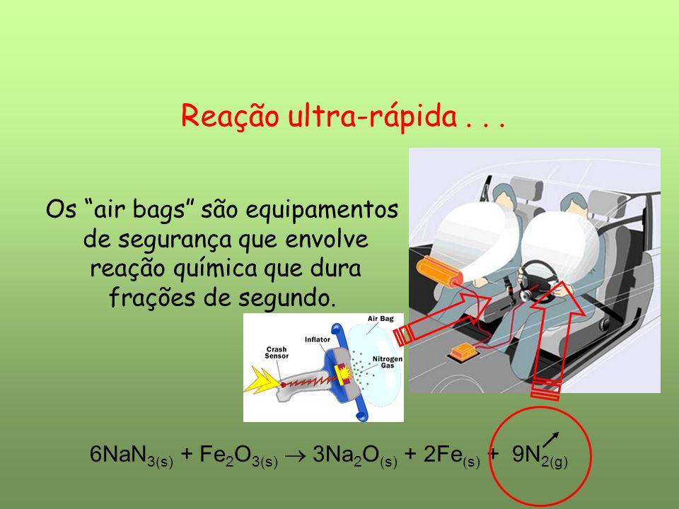Reação ultra-rápida... Os air bags são equipamentos de segurança que envolve reação química que dura frações de segundo. 6NaN 3(s) + Fe 2 O 3(s) 3Na 2