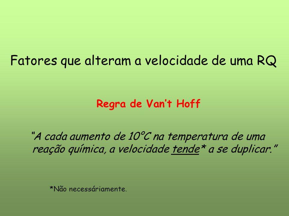 Fatores que alteram a velocidade de uma RQ Regra de Vant Hoff A cada aumento de 10°C na temperatura de uma reação química, a velocidade tende* a se du