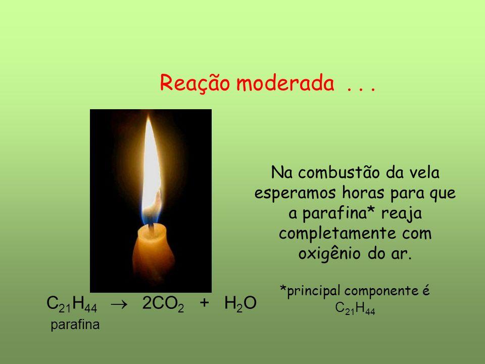 Reação moderada... Na combustão da vela esperamos horas para que a parafina* reaja completamente com oxigênio do ar. *principal componente é C 21 H 44