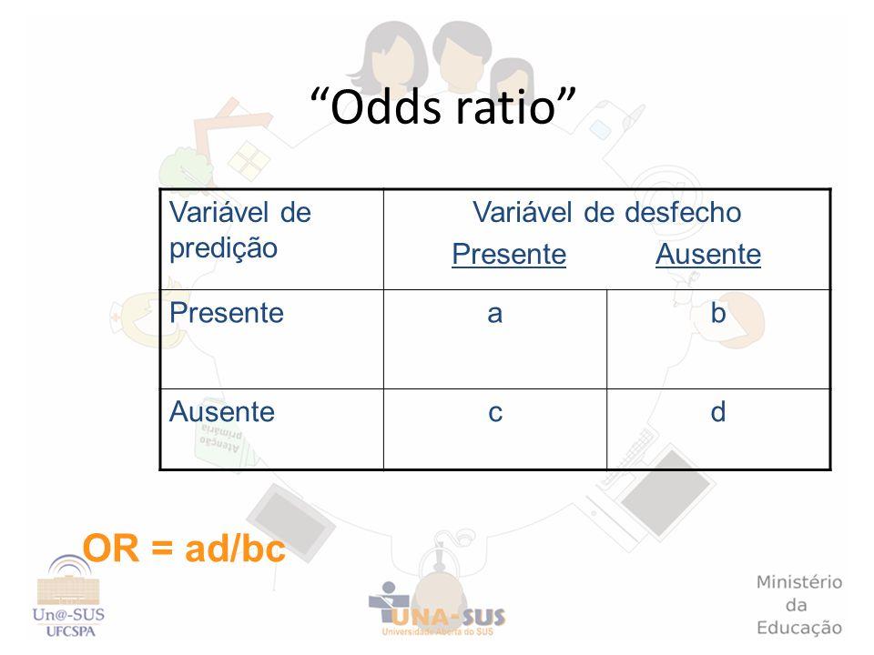Odds ratio Variável de predição Variável de desfecho Presente Ausente Presenteab Ausentecd OR = ad/bc