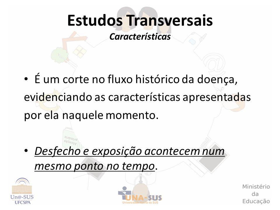 Estudos Transversais Características É um corte no fluxo histórico da doença, evidenciando as características apresentadas por ela naquele momento. De