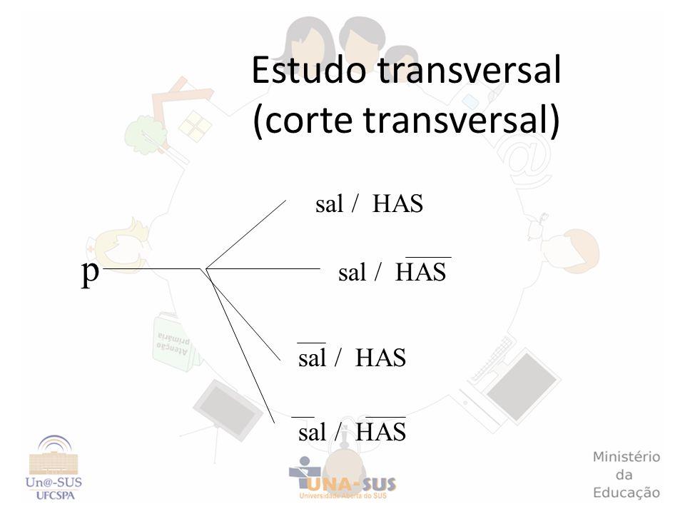 Estudo transversal (corte transversal) p sal / HAS