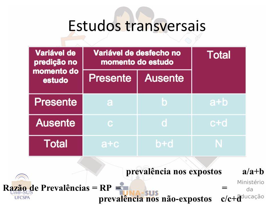 Estudos transversais prevalência nos expostos a/a+b Razão de Prevalências = RP = = prevalência nos não-expostos c/c+d