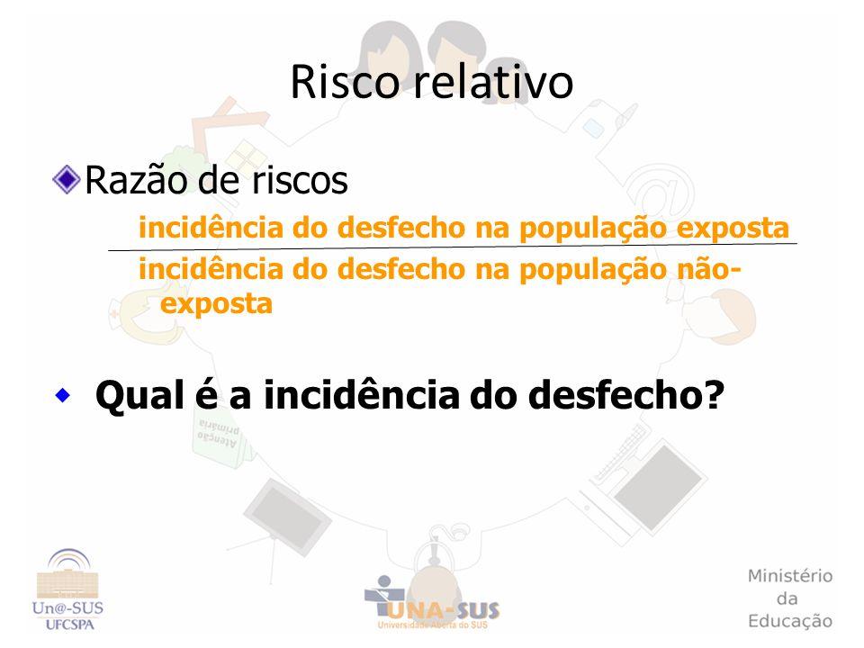 Risco relativo Razão de riscos incidência do desfecho na população exposta incidência do desfecho na população não- exposta Qual é a incidência do des